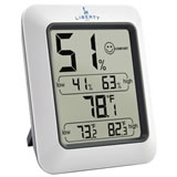 Humidity and Temperature Monitor